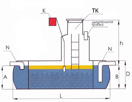 Пескоотделитель схема